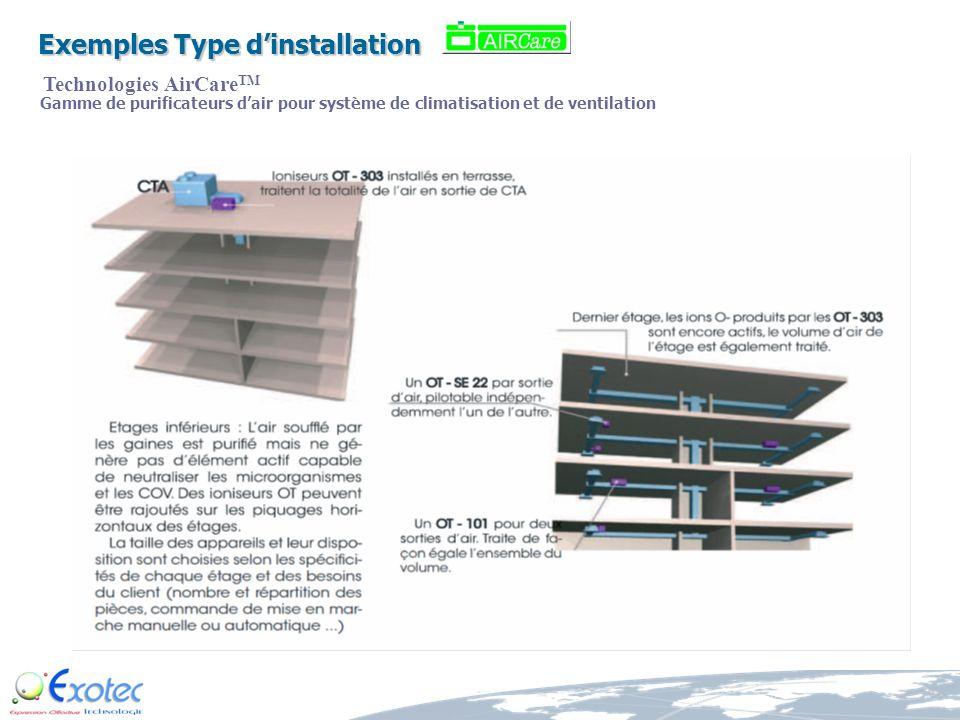 Exemple dinstallation Assainissement de lair climatisé par un Traitement permanent