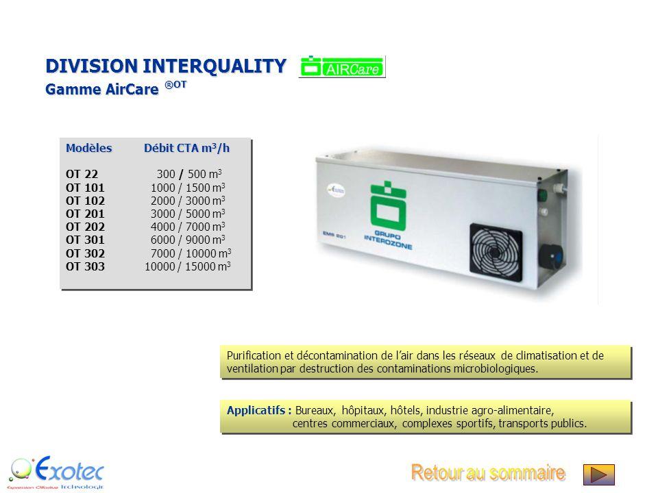 Exemples Type dinstallation Gamme de purificateurs dair pour système de climatisation et de ventilation Technologies AirCare TM