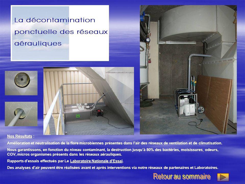 Air rejeté oxygène Purifié Barrière Oxygène ionisé Injéction dair CTA O2O2 Arrivée dAir neuf oxygène pollué SCHEMA FONCTIONNEL Traitement PONCTUEL de