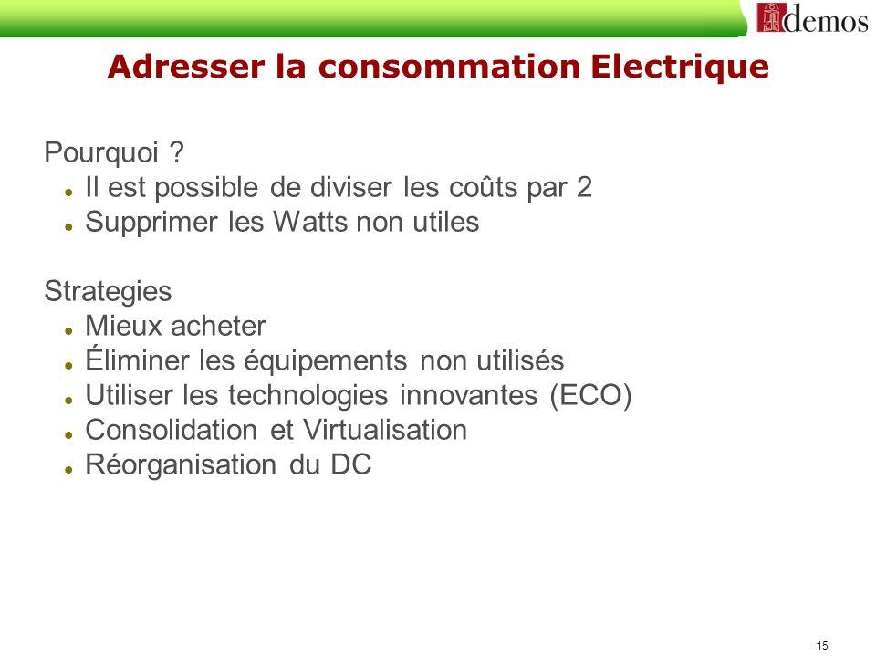 Adresser la consommation Electrique Pourquoi ? Il est possible de diviser les coûts par 2 Supprimer les Watts non utiles Strategies Mieux acheter Élim