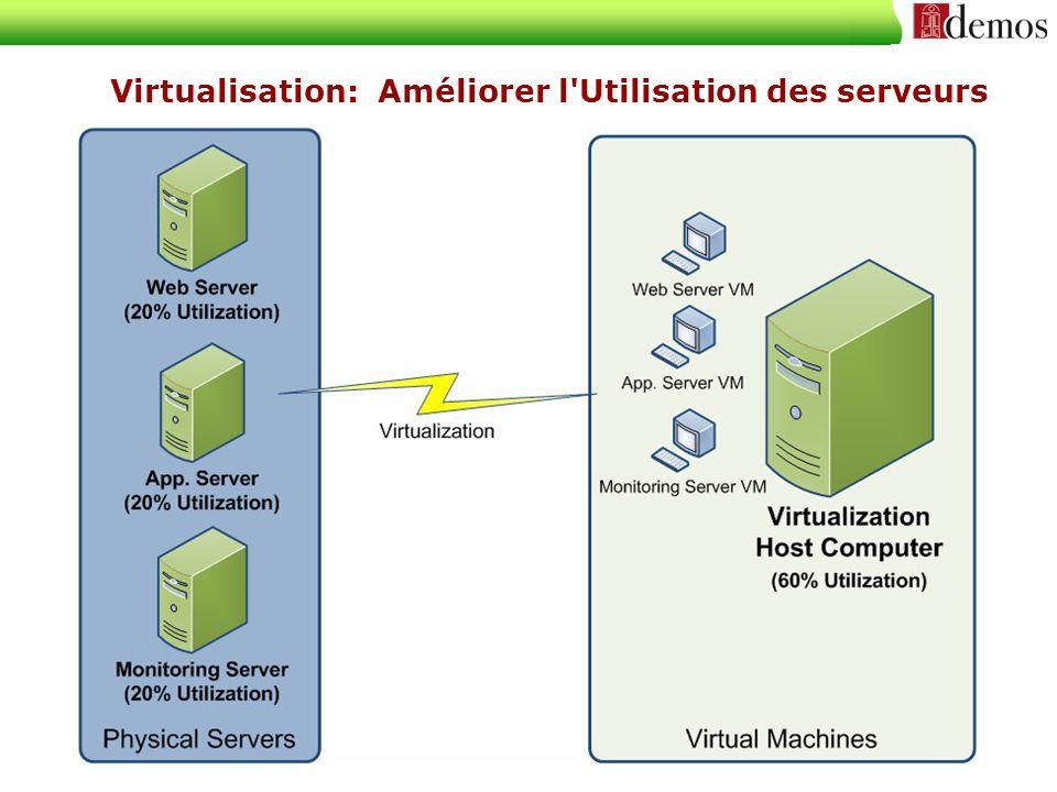 Virtualisation: Améliorer l'Utilisation des serveurs