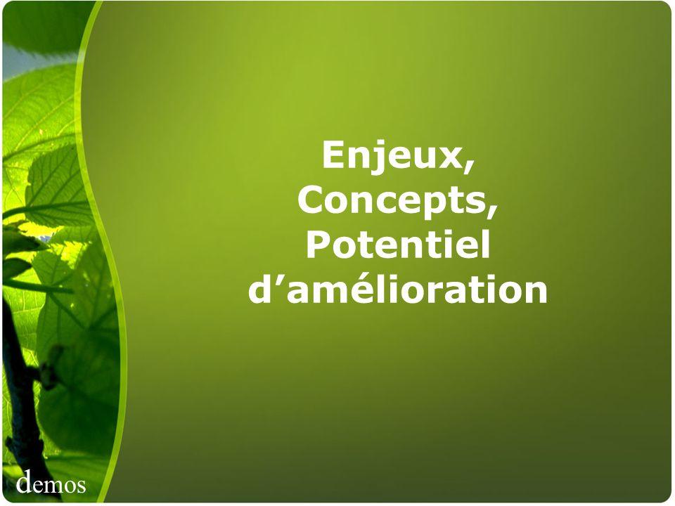 d emos Enjeux, Concepts, Potentiel damélioration