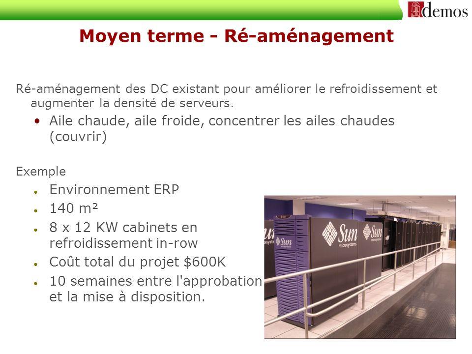 Moyen terme - Ré-aménagement Ré-aménagement des DC existant pour améliorer le refroidissement et augmenter la densité de serveurs. Aile chaude, aile f