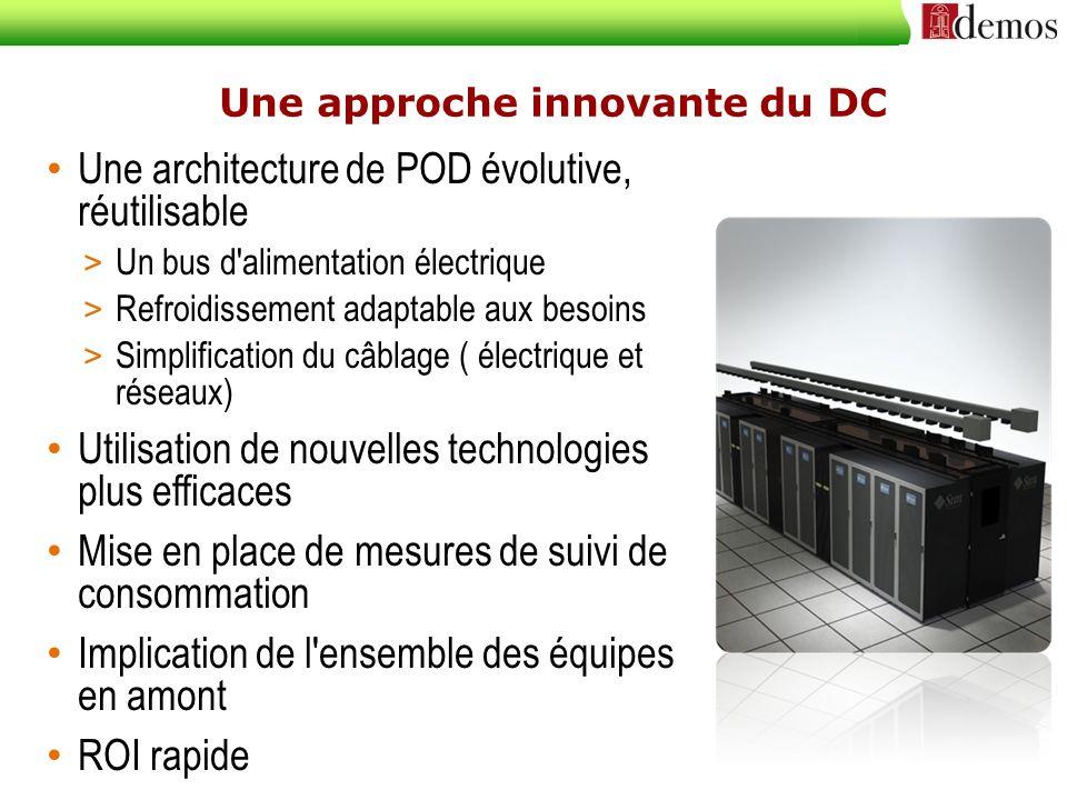Une approche innovante du DC Une architecture de POD évolutive, réutilisable > Un bus d'alimentation électrique > Refroidissement adaptable aux besoin