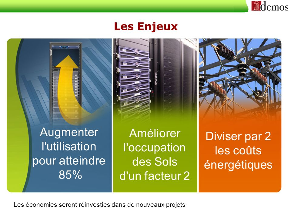 Les Enjeux Diviser par 2 les coûts énergétiques Augmenter l'utilisation pour atteindre 85% Améliorer l'occupation des Sols d'un facteur 2 Les économie