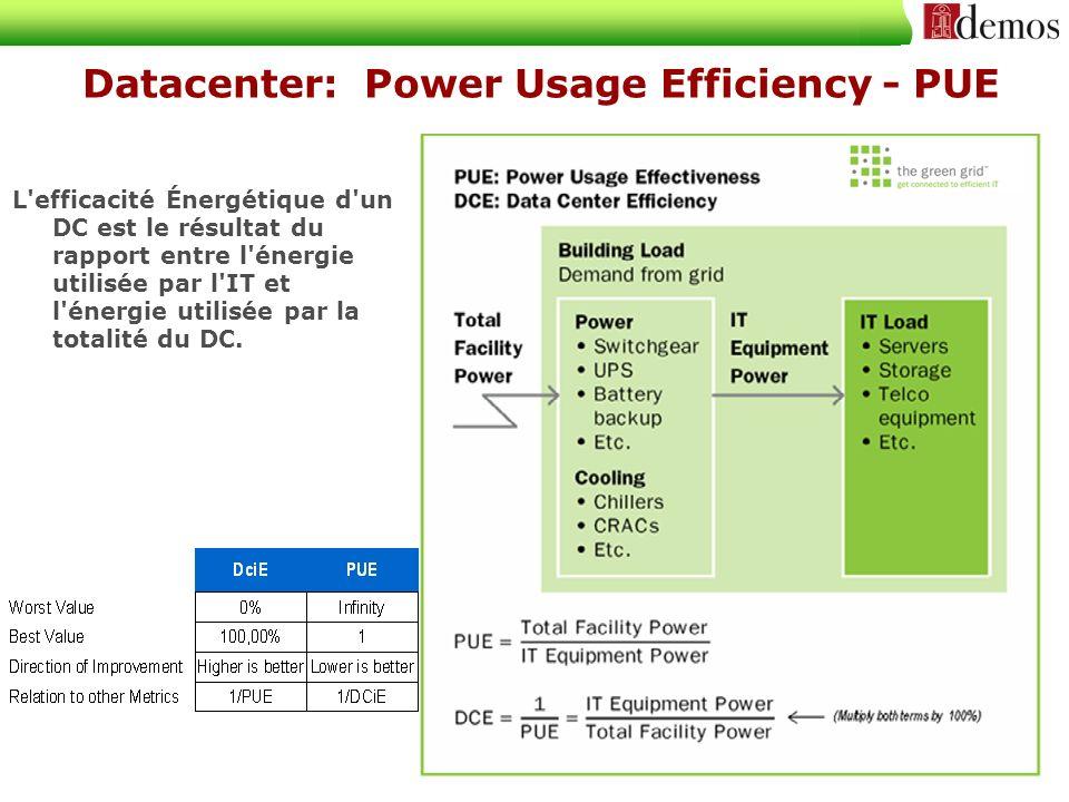 Datacenter: Power Usage Efficiency - PUE L'efficacité Énergétique d'un DC est le résultat du rapport entre l'énergie utilisée par l'IT et l'énergie ut