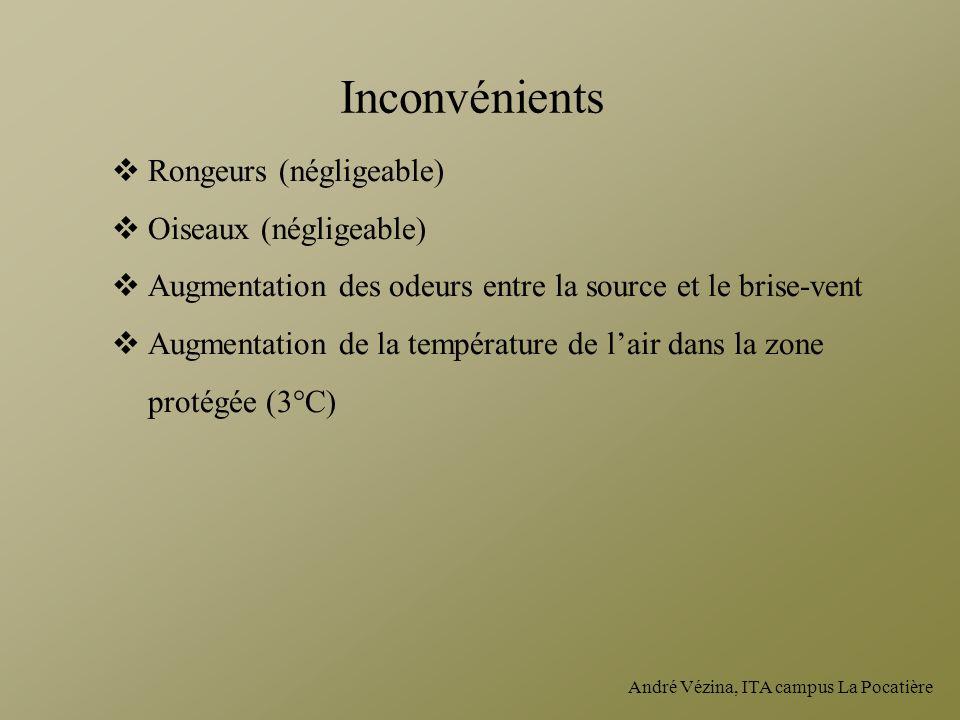 André Vézina, ITA campus La Pocatière Inconvénients Rongeurs (négligeable) Oiseaux (négligeable) Augmentation des odeurs entre la source et le brise-v