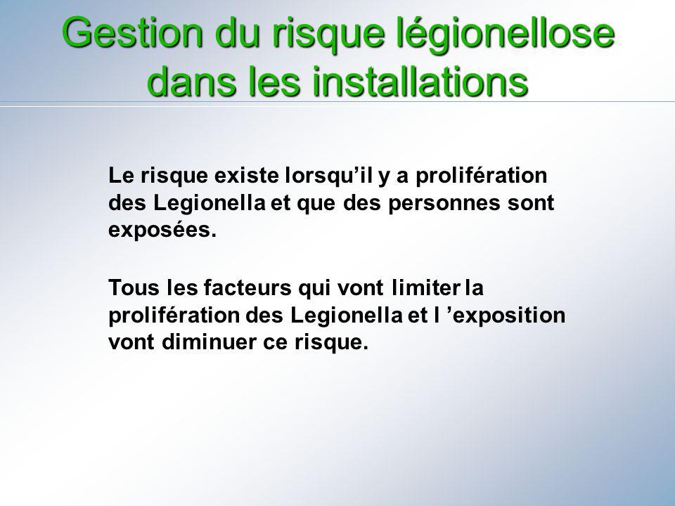 Gestion du risque légionellose dans les installations Le risque existe lorsquil y a prolifération des Legionella et que des personnes sont exposées. T