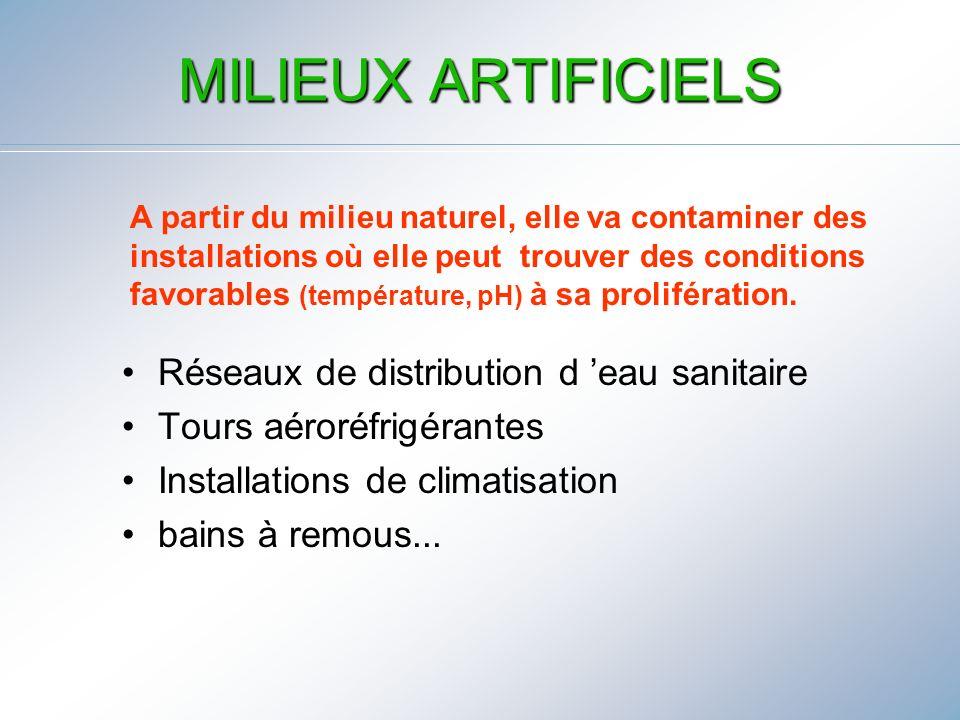 MILIEUX ARTIFICIELS Réseaux de distribution d eau sanitaire Tours aéroréfrigérantes Installations de climatisation bains à remous... A partir du milie