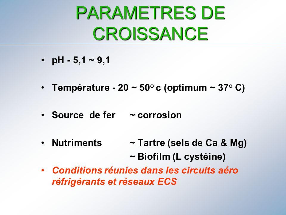 PARAMETRES DE CROISSANCE pH - 5,1 ~ 9,1 Température - 20 ~ 50 o c (optimum ~ 37 o C) Source de fer ~ corrosion Nutriments ~ Tartre (sels de Ca & Mg) ~