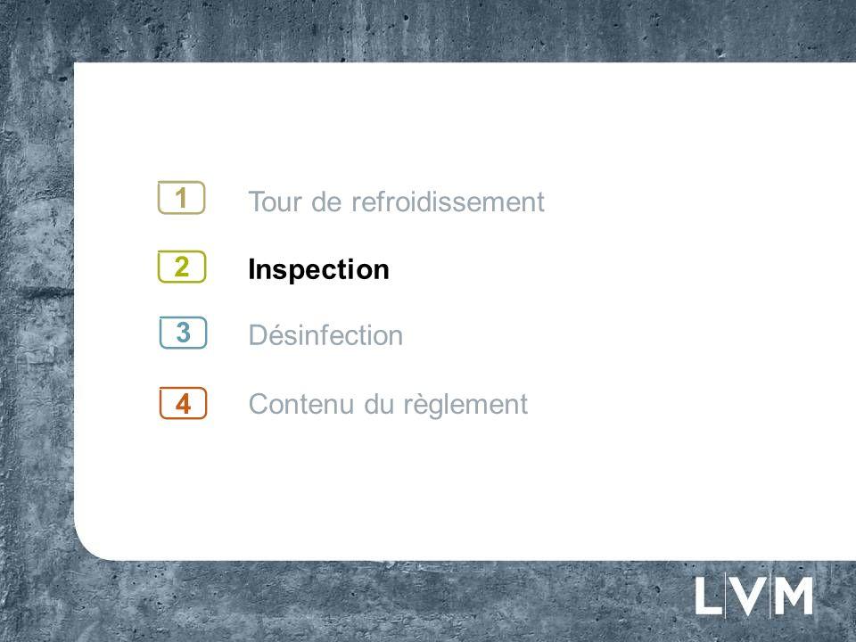 Tour de refroidissement Inspection Désinfection 1 2 3 Contenu du règlement4