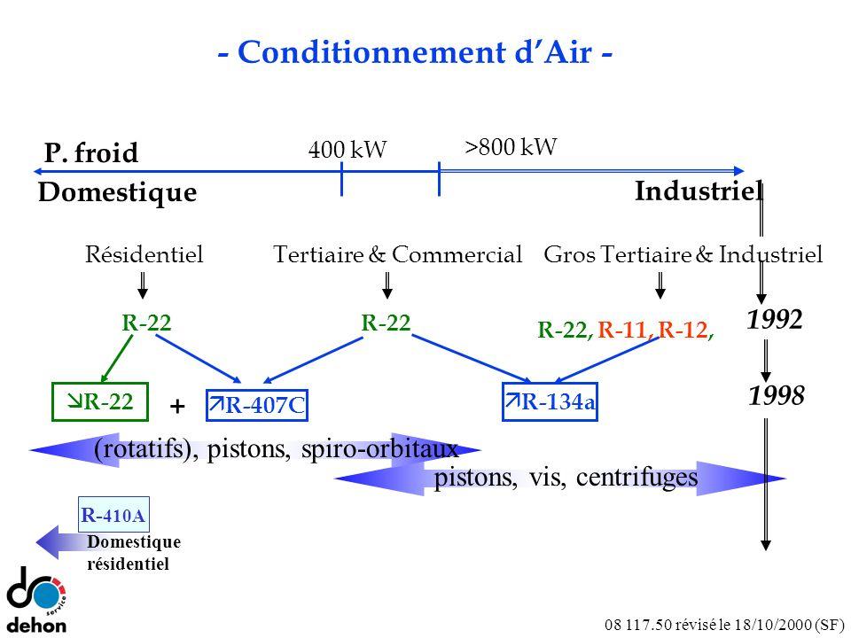 08 117.50 révisé le 18/10/2000 (SF) R- 410A - Conditionnement dAir - >800 kW Industriel 400 kW P.