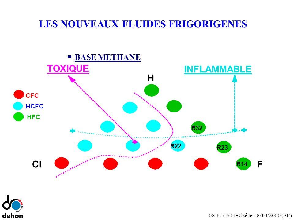08 117.50 révisé le 18/10/2000 (SF) T°C négatives T° C positives années 1994 1989 R-408A (FX 56) 2014 (31/12) R-502 R-12 TRANSITION SOLUTIONS DE TRANSITION POUR LES INSTALLATIONS EXISTANTES R-409A (FX10) Arrêt de production et de commercialisation
