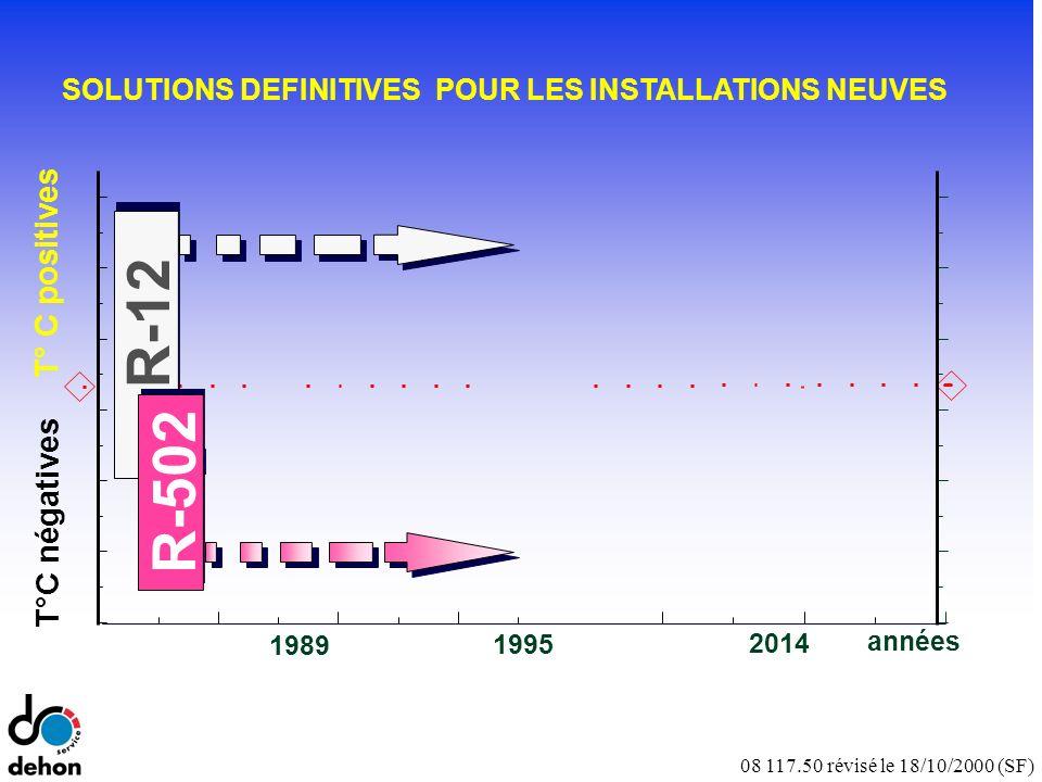 08 117.50 révisé le 18/10/2000 (SF) T°C négatives T° C positives années 1995 1989 2014 R-502 R-12 SOLUTIONS DEFINITIVES POUR LES INSTALLATIONS NEUVES
