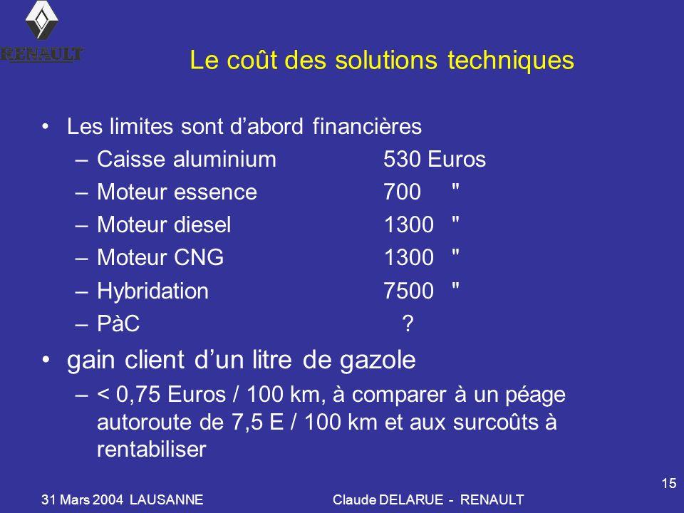 31 Mars 2004 LAUSANNEClaude DELARUE - RENAULT 15 Le coût des solutions techniques Les limites sont dabord financières –Caisse aluminium530 Euros –Moteur essence700 –Moteur diesel1300 –Moteur CNG1300 –Hybridation 7500 –PàC .