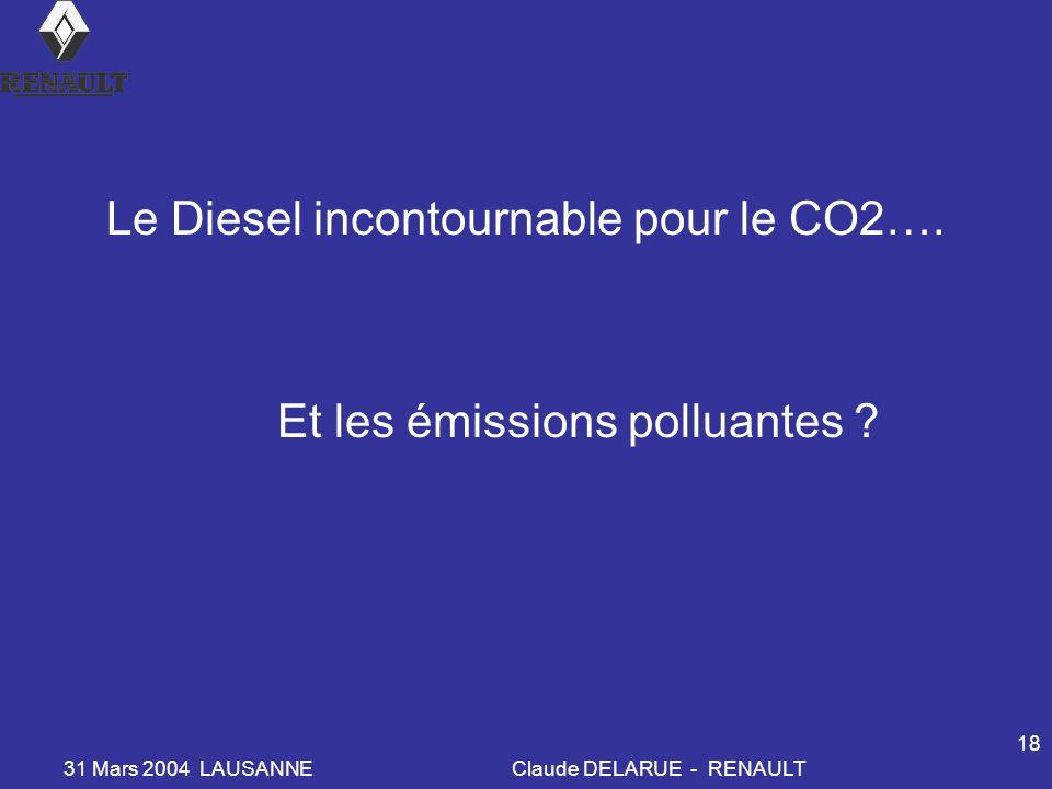 31 Mars 2004 LAUSANNEClaude DELARUE - RENAULT 18 Le Diesel incontournable pour le CO2…. Et les émissions polluantes ?