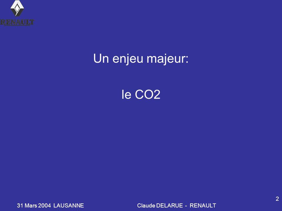 31 Mars 2004 LAUSANNEClaude DELARUE - RENAULT 2 Un enjeu majeur: le CO2
