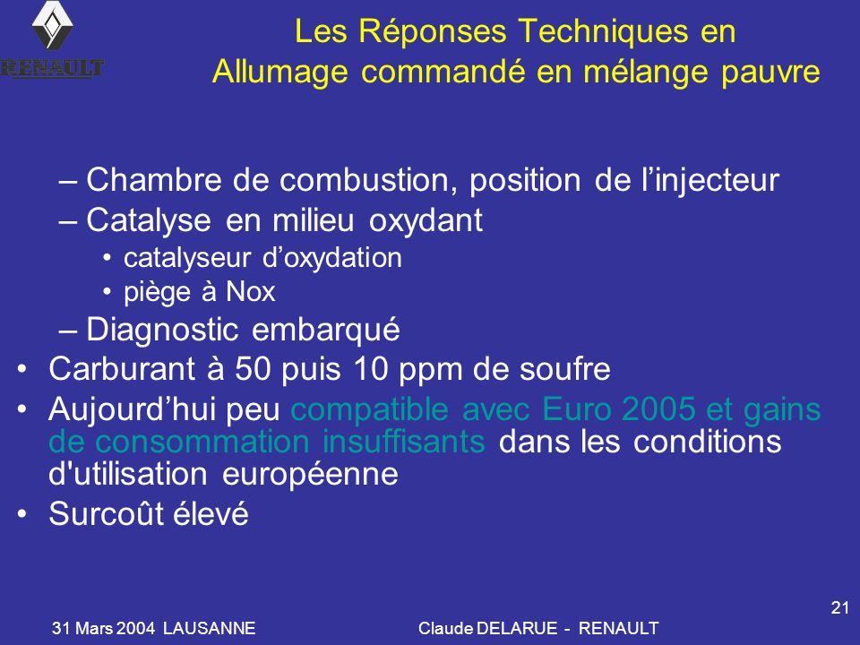 31 Mars 2004 LAUSANNEClaude DELARUE - RENAULT 21 Les Réponses Techniques en Allumage commandé en mélange pauvre –Chambre de combustion, position de li