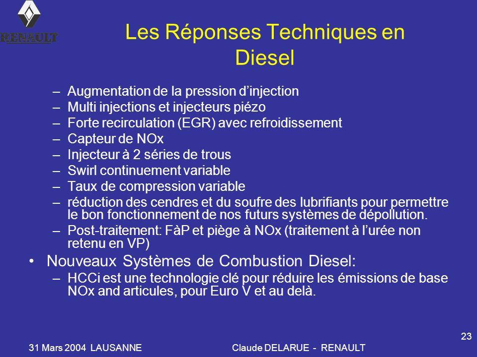 31 Mars 2004 LAUSANNEClaude DELARUE - RENAULT 23 Les Réponses Techniques en Diesel –Augmentation de la pression dinjection –Multi injections et inject