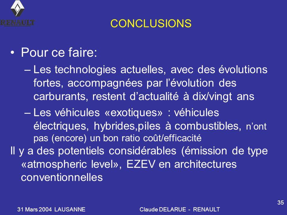 31 Mars 2004 LAUSANNEClaude DELARUE - RENAULT 35 CONCLUSIONS Pour ce faire: –Les technologies actuelles, avec des évolutions fortes, accompagnées par