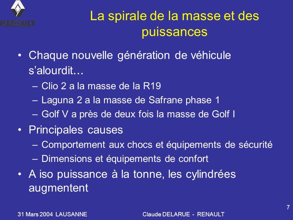 31 Mars 2004 LAUSANNEClaude DELARUE - RENAULT 7 La spirale de la masse et des puissances Chaque nouvelle génération de véhicule salourdit... –Clio 2 a
