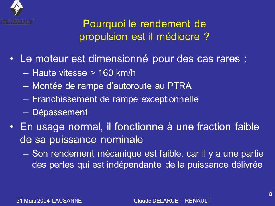 31 Mars 2004 LAUSANNEClaude DELARUE - RENAULT 8 Pourquoi le rendement de propulsion est il médiocre ? Le moteur est dimensionné pour des cas rares : –