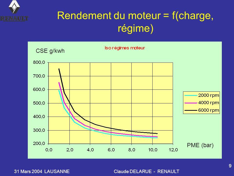 31 Mars 2004 LAUSANNEClaude DELARUE - RENAULT 9 Rendement du moteur = f(charge, régime) PME (bar) CSE g/kwh