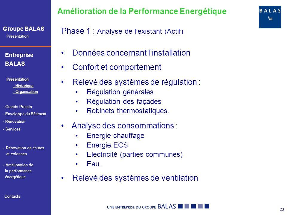 Présentation Groupe BALAS Entreprise BALAS Présentation - Services Contacts - Historique - Organisation - Grands Projets - Enveloppe du Bâtiment - Rénovation - Amélioration de Amélioration de la performance énergétique -Rénovation de chutesRénovation de chutes et colonnes 24 Phase 2 : Étiquette énergétique et GES Amélioration de la Performance Energétique Consommation énergétique en énergie primaire (kWhEP/m².an) Emissions de gaz à effet de serre (GES) (kgéqCO 2 /m².an)