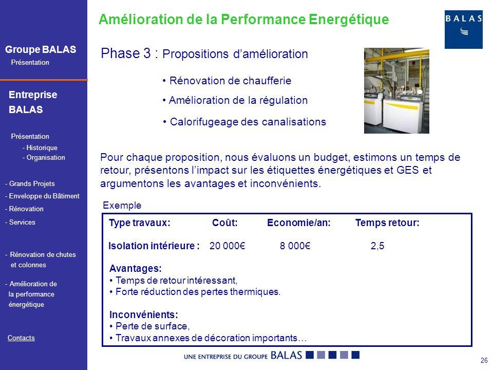 Présentation Groupe BALAS Entreprise BALAS Présentation - Services Contacts - Historique - Organisation - Grands Projets - Enveloppe du Bâtiment - Rénovation - Amélioration de Amélioration de la performance énergétique -Rénovation de chutesRénovation de chutes et colonnes 27 Amélioration de la Performance Energétique Emissions de gaz à effet de serre (GES) (kgéqCO 2 /m².an) Consommation énergétique en énergie primaire (kWhEP/m².an) Phase 3 : Analyse de limpact sur létiquette énergétique et les GES