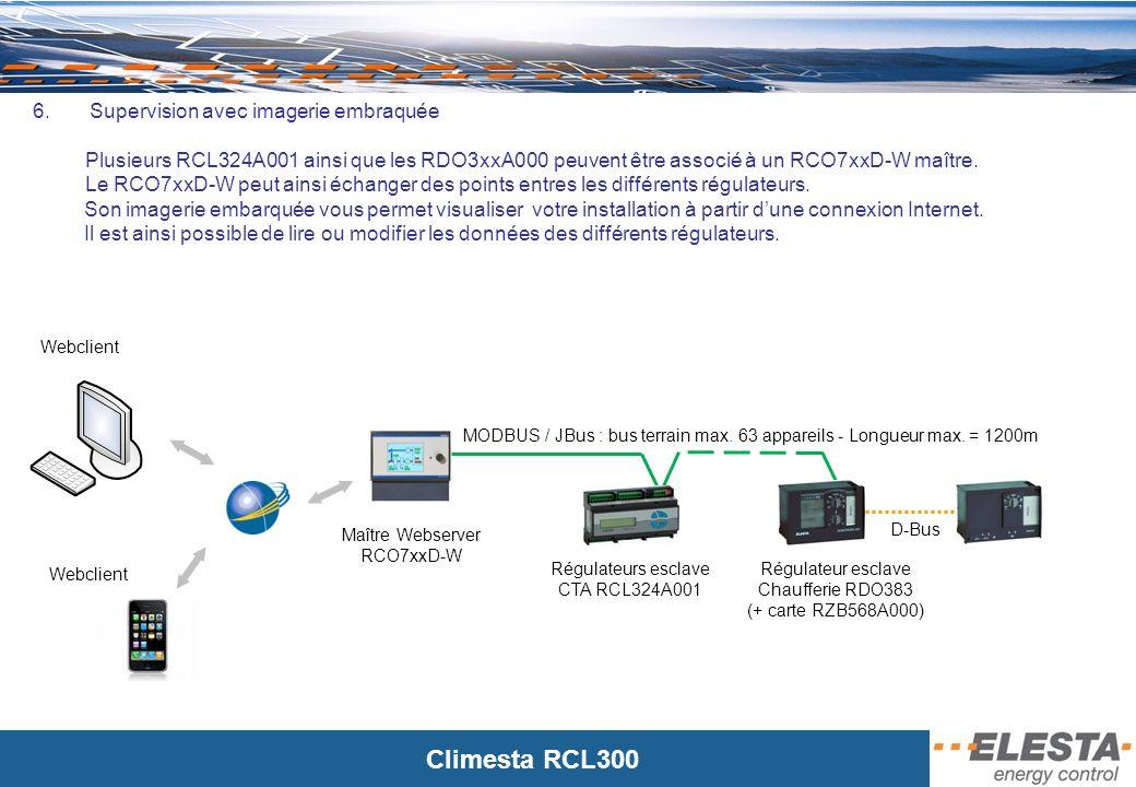 Climesta RCL300 7.