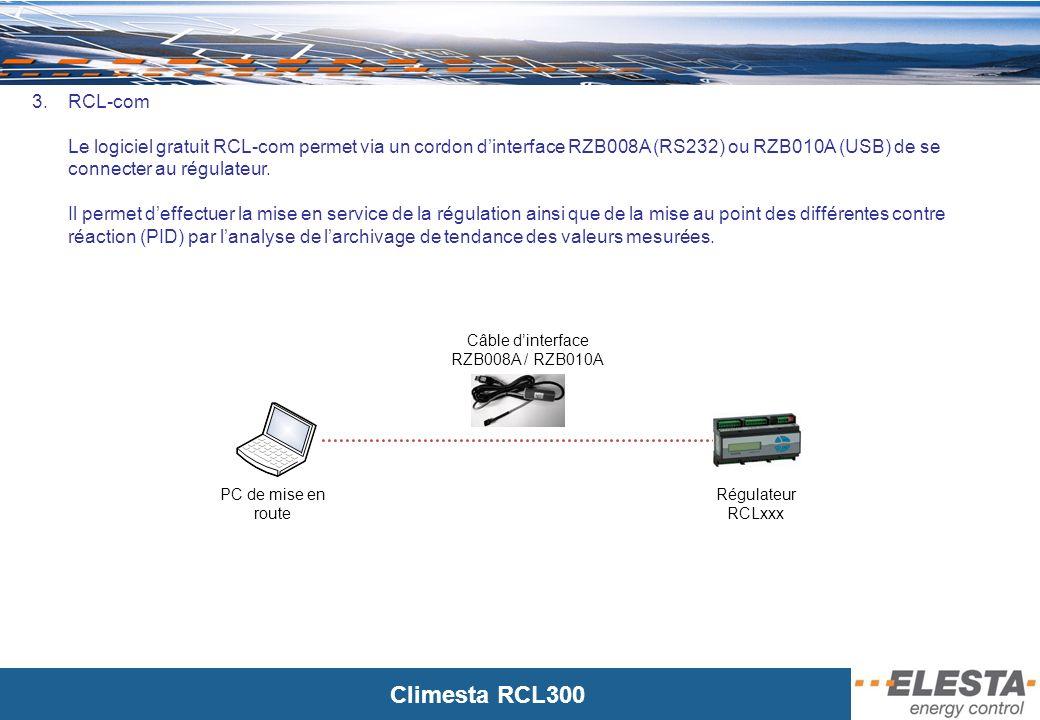 Climesta RCL300 Programme horaire Réglage de paramètres Graphique denregistrement de tendance Le RCL-com permet : La paramétrage du régulateur La sauvegarde et le chargement des paramètres Limpression de la liste des paramètres Laffichage des paramètres avec un texte claire Lenregistrement des valeurs Télécommander linstallation