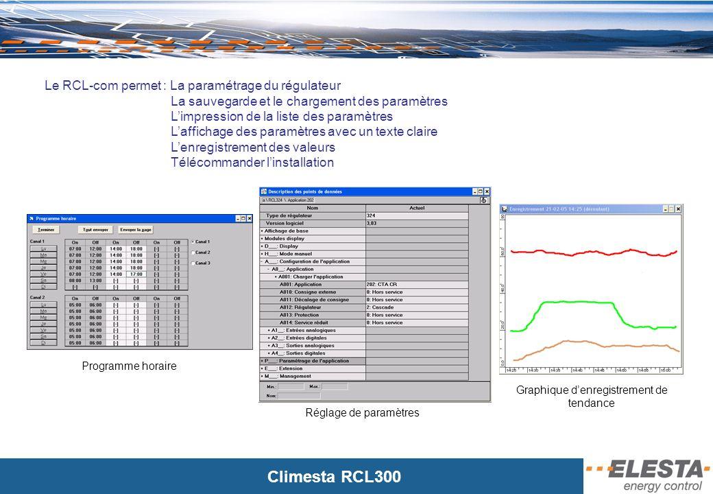 Climesta RCL300 Régulateur esclave Chaufferie RDO383 (+ carte RZB568A000) Module esclave RZM5xx D-Bus MODBUS / JBus : bus terrain max.