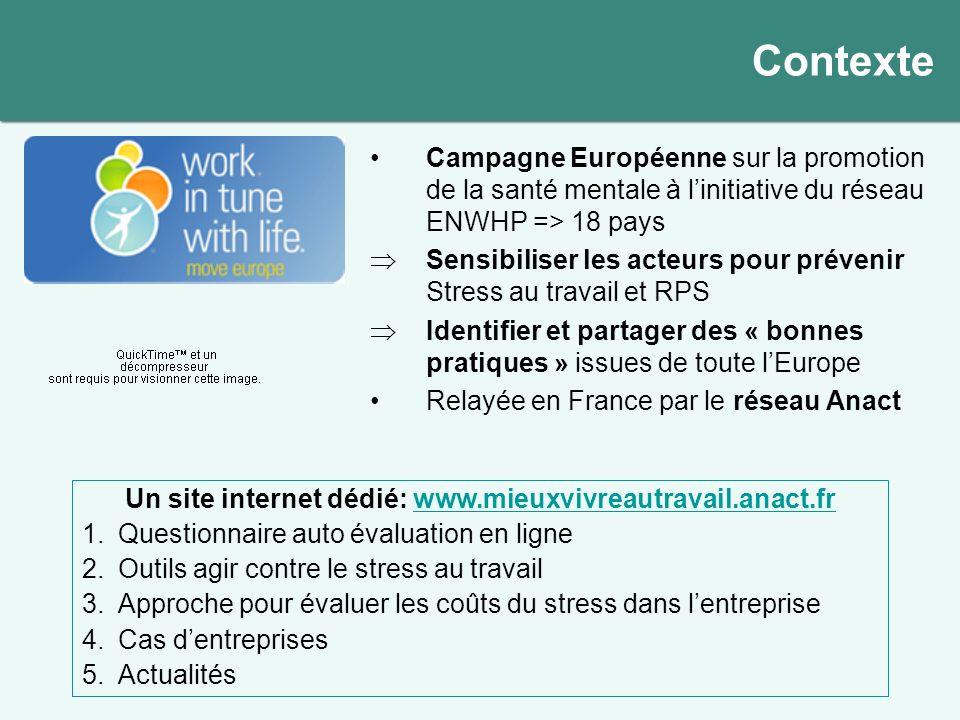Campagne Européenne sur la promotion de la santé mentale à linitiative du réseau ENWHP => 18 pays Sensibiliser les acteurs pour prévenir Stress au tra