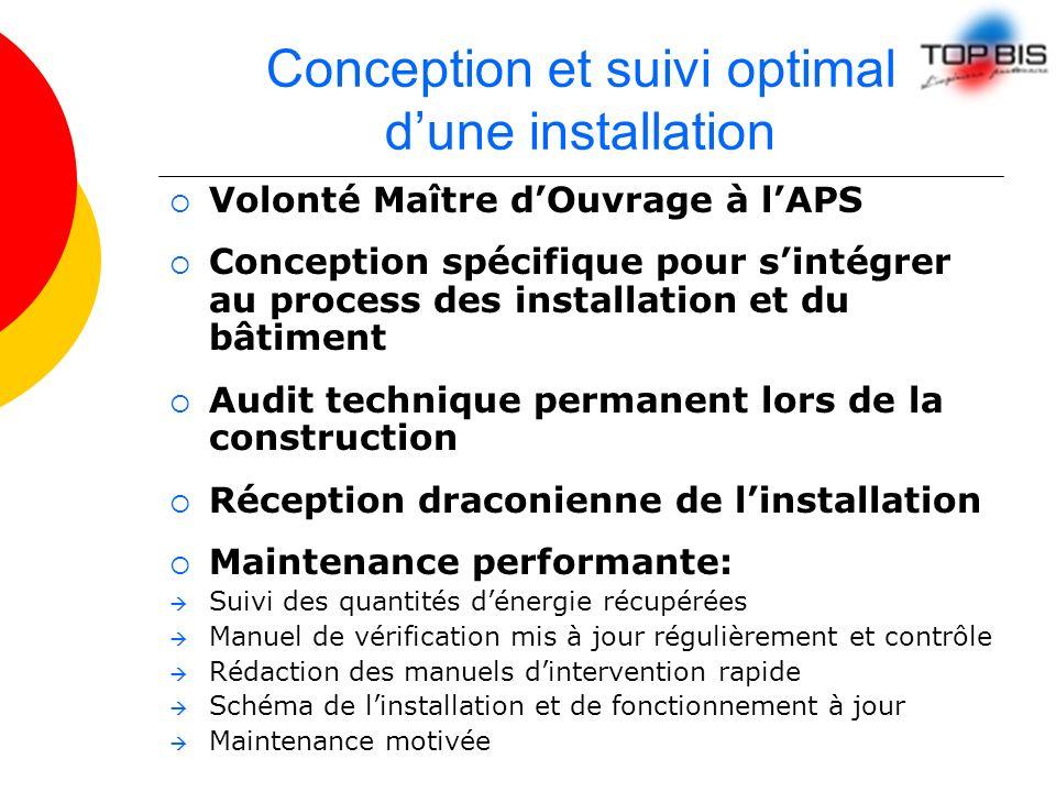 Conception et suivi optimal dune installation Volonté Maître dOuvrage à lAPS Conception spécifique pour sintégrer au process des installation et du bâ
