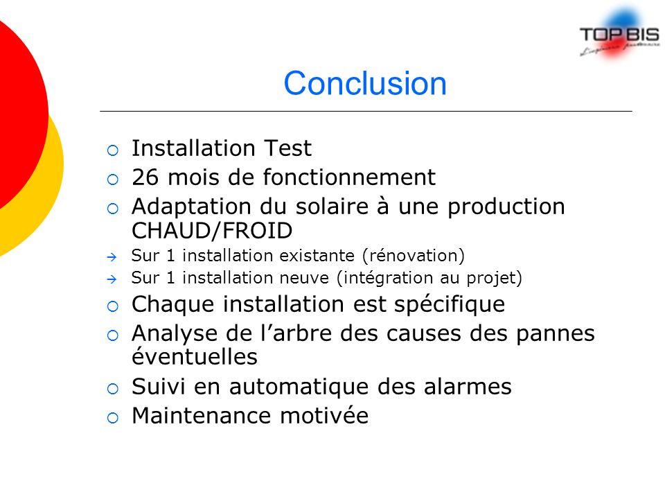 Conclusion Installation Test 26 mois de fonctionnement Adaptation du solaire à une production CHAUD/FROID Sur 1 installation existante (rénovation) Su