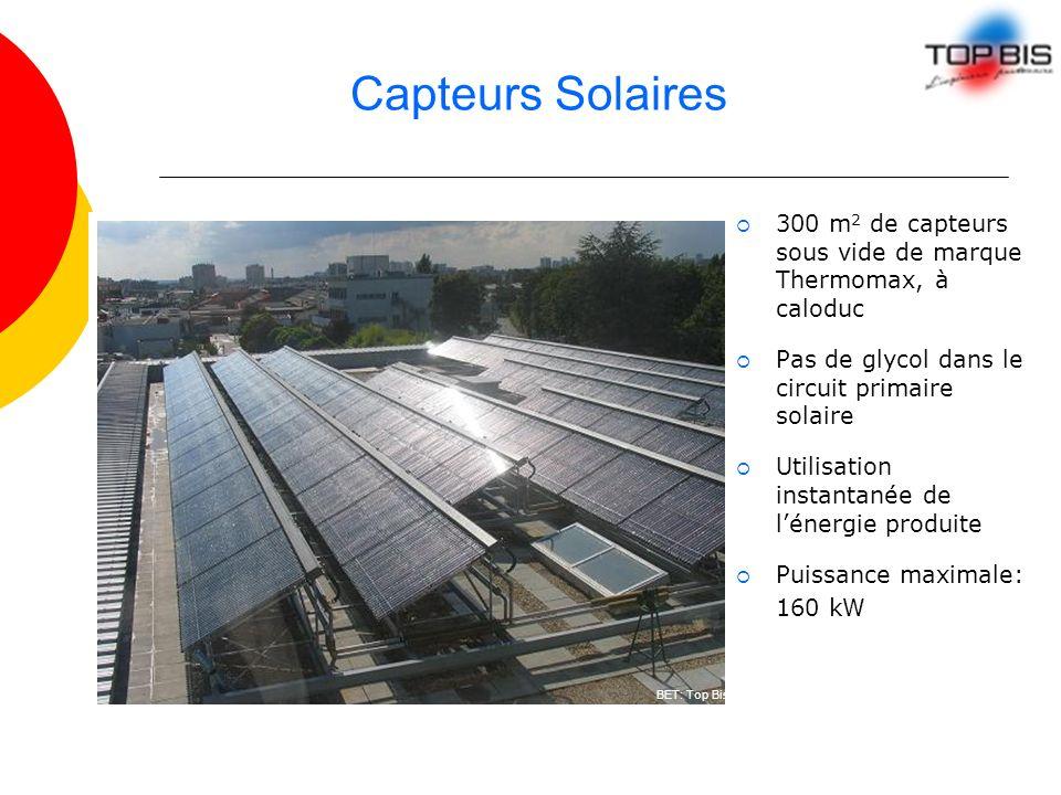 300 m 2 de capteurs sous vide de marque Thermomax, à caloduc Pas de glycol dans le circuit primaire solaire Utilisation instantanée de lénergie produi