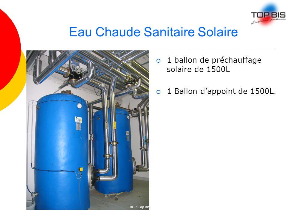 Eau Chaude Sanitaire Solaire 1 ballon de préchauffage solaire de 1500L 1 Ballon dappoint de 1500L. BET: Top Bis