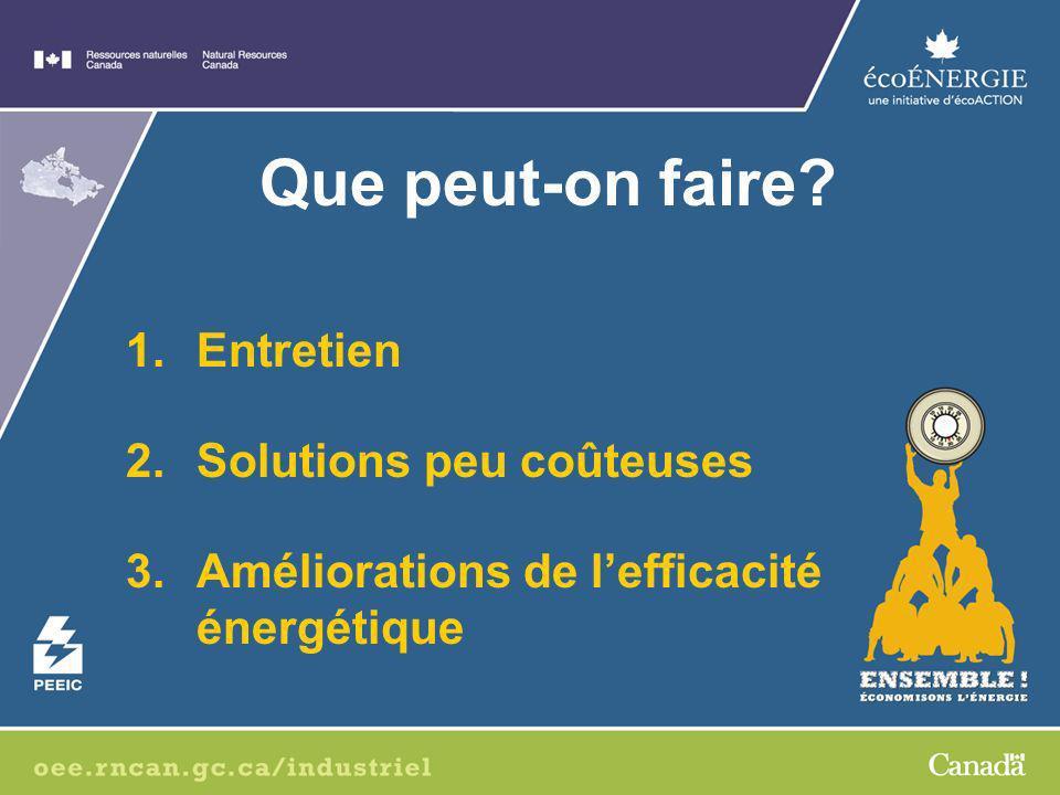1.Entretien 2.Solutions peu coûteuses 3.Améliorations de lefficacité énergétique Que peut-on faire?