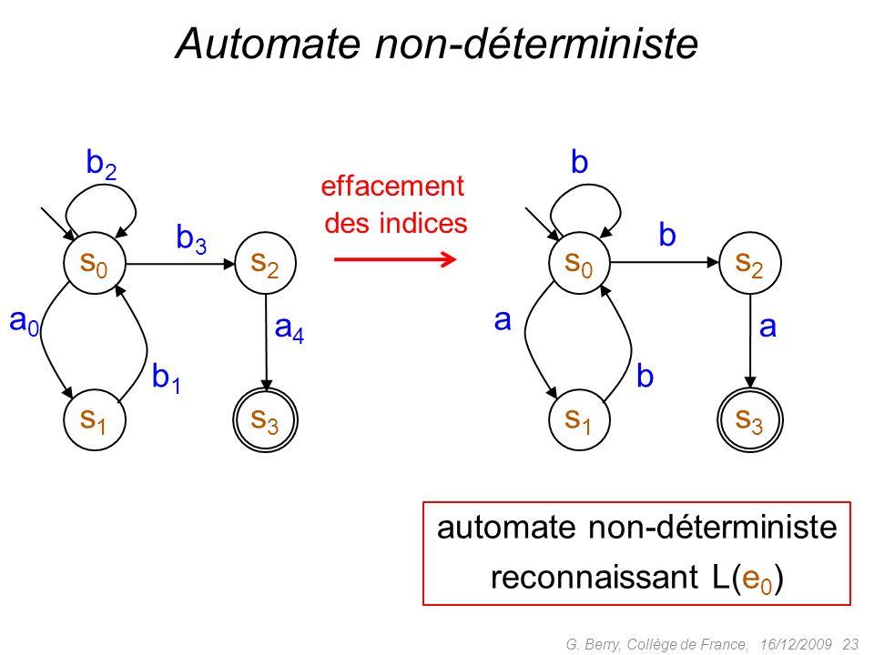 16/12/2009 23G. Berry, Collège de France, Automate non-déterministe s0s0 s1s1 s2s2 s3s3 a0a0 b1b1 b3b3 a4a4 b2b2 s0s0 s1s1 s2s2 s3s3 a b b a b effacem