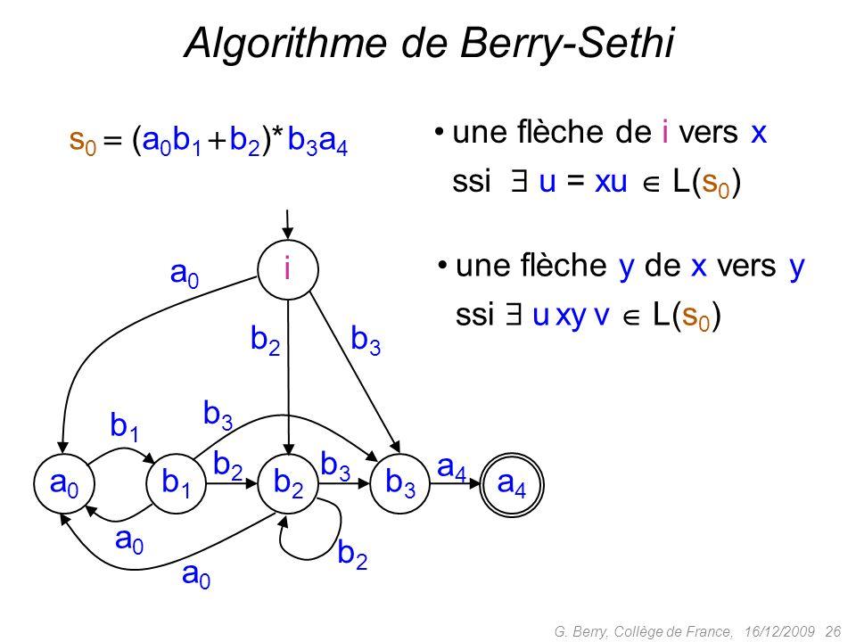 16/12/2009 26G. Berry, Collège de France, Algorithme de Berry-Sethi i a0a0 b1b1 b2b2 b3b3 a4a4 s 0 (a 0 b 1 b 2 )* b 3 a 4 une flèche y de x vers y ss