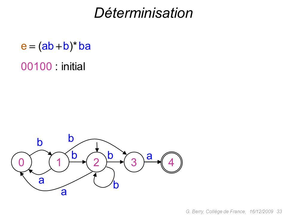 16/12/2009 33G. Berry, Collège de France, Déterminisation b a a b b a 01234 00100 : initial b b e (ab b)* ba