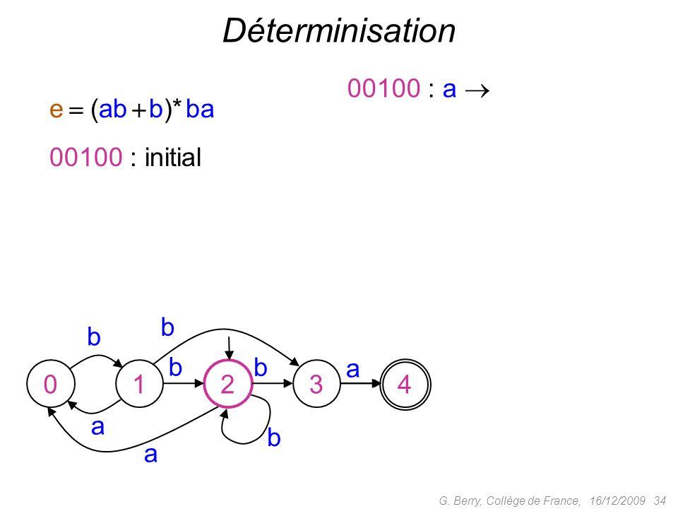 16/12/2009 34G. Berry, Collège de France, Déterminisation b a a b b a 01234 00100 : initial 00100 : a b b e (ab b)* ba