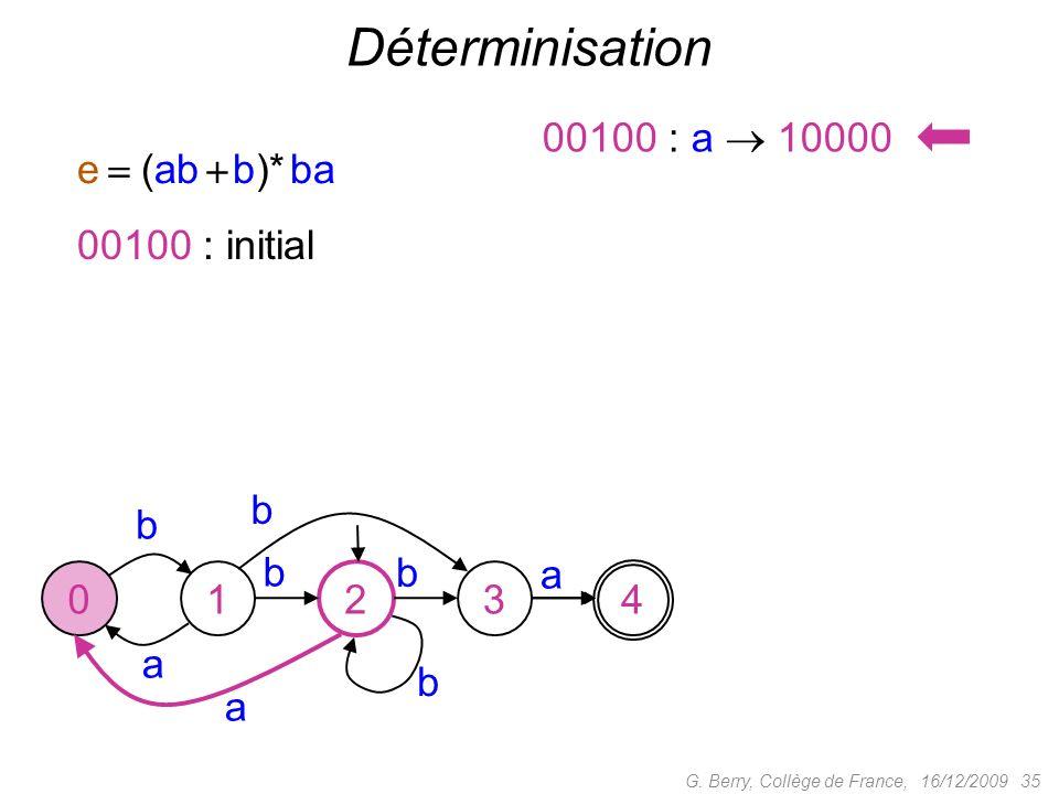 16/12/2009 35G. Berry, Collège de France, Déterminisation b a a b b a 01234 00100 : initial 00100 : a 10000 b b e (ab b)* ba
