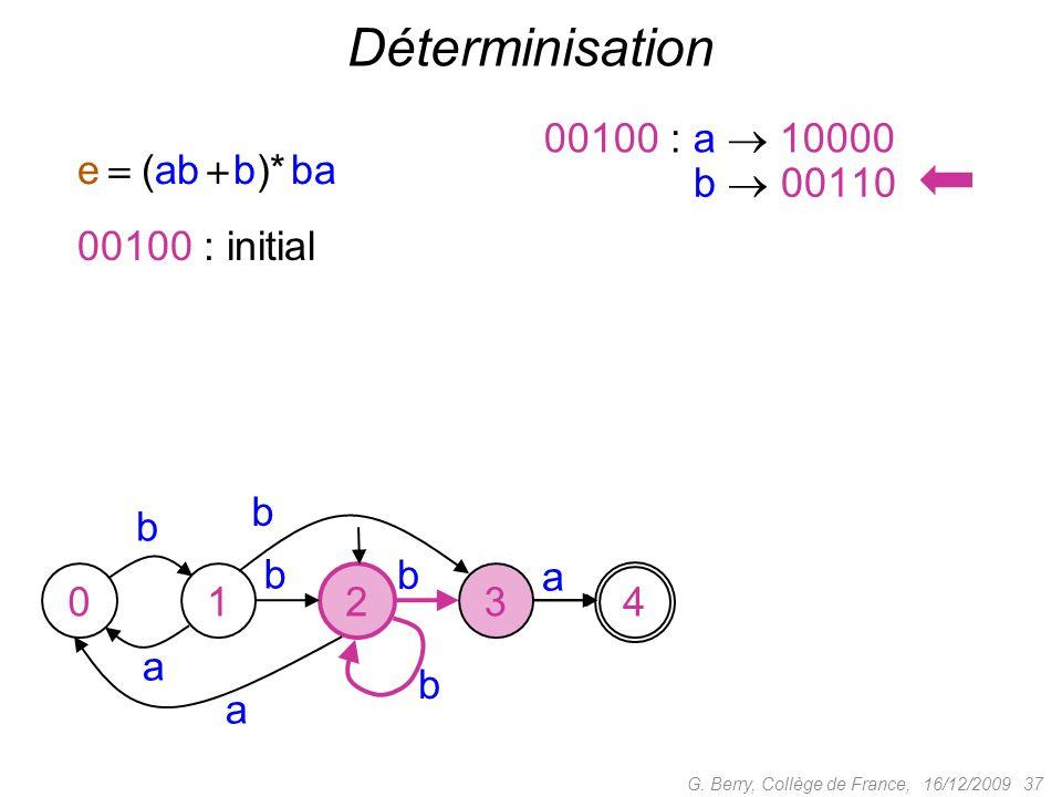 16/12/2009 37G. Berry, Collège de France, Déterminisation b a a b b a 01234 00100 : initial 00100 : a 10000 0000 : b 00110 b b e (ab b)* ba