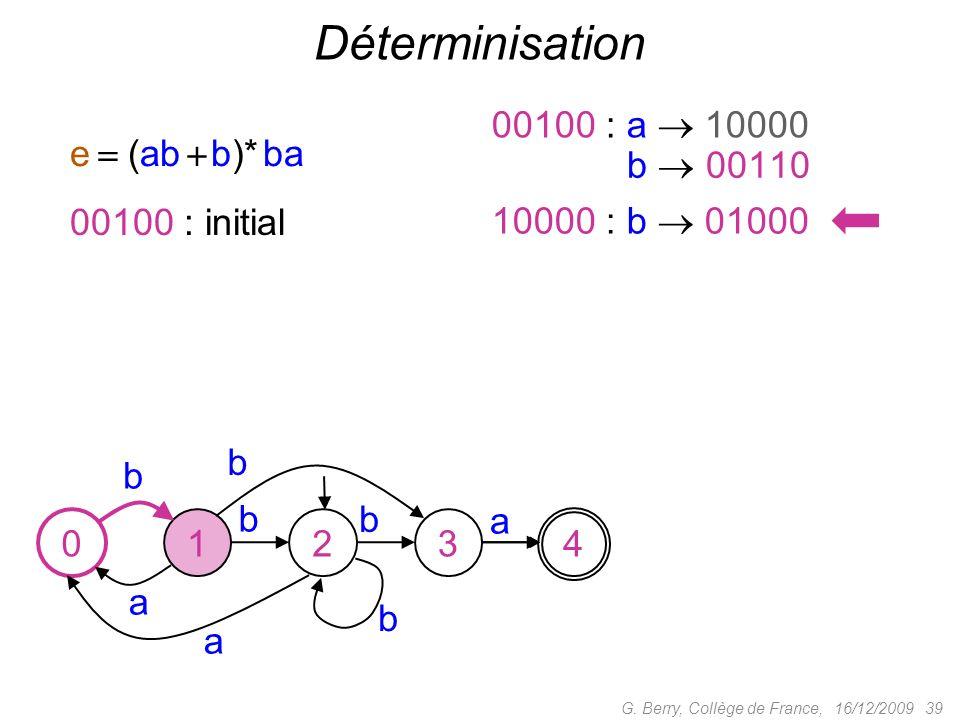 16/12/2009 39G. Berry, Collège de France, Déterminisation b a a b b a 01234 00100 : initial 00100 : a 10000 0000 : b 00110 b b 10000 : b 01000 e (ab b