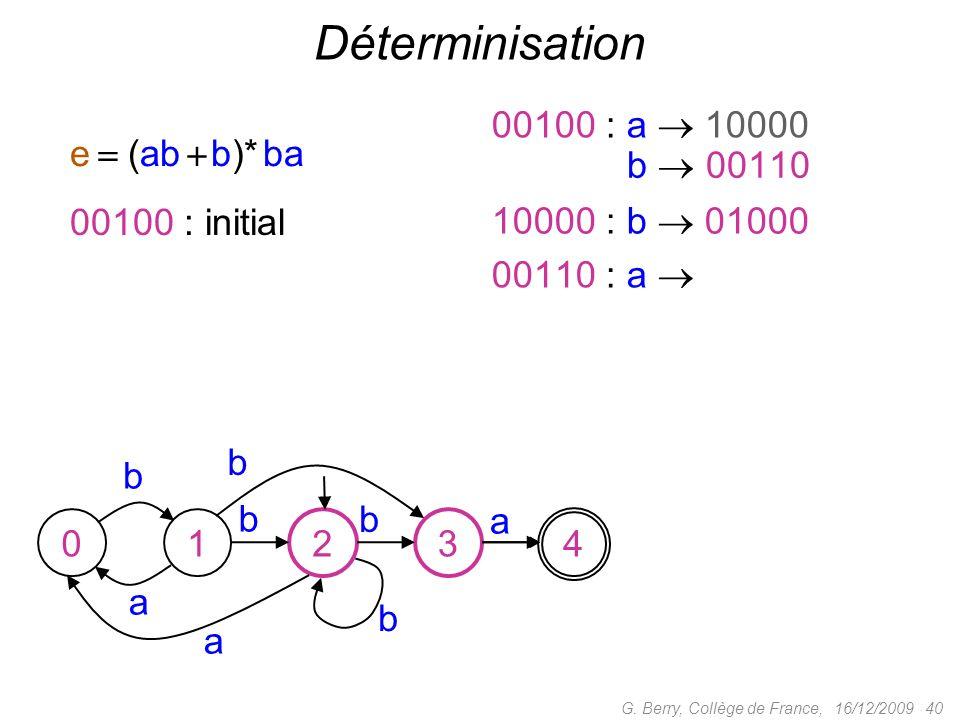 16/12/2009 40G. Berry, Collège de France, Déterminisation b a a b b a 01234 00100 : initial 00100 : a 10000 0000 : b 00110 10000 : b 01000 00110 : a b