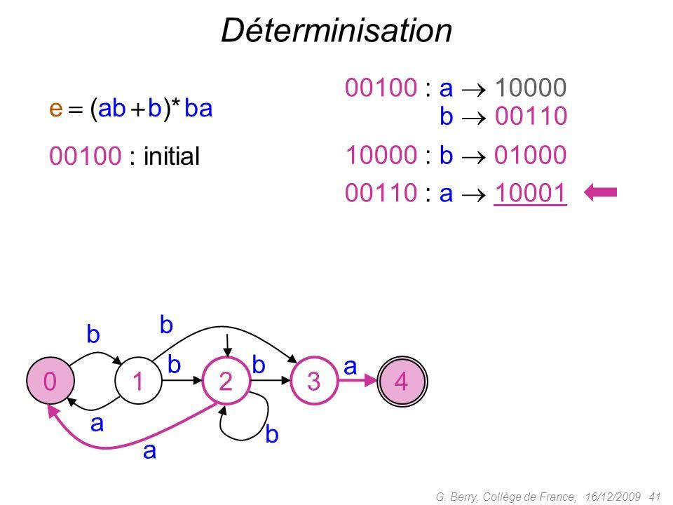 16/12/2009 41G. Berry, Collège de France, Déterminisation b a a b b a 01234 00100 : initial 00100 : a 10000 0000 : b 00110 10000 : b 01000 00110 : a 1