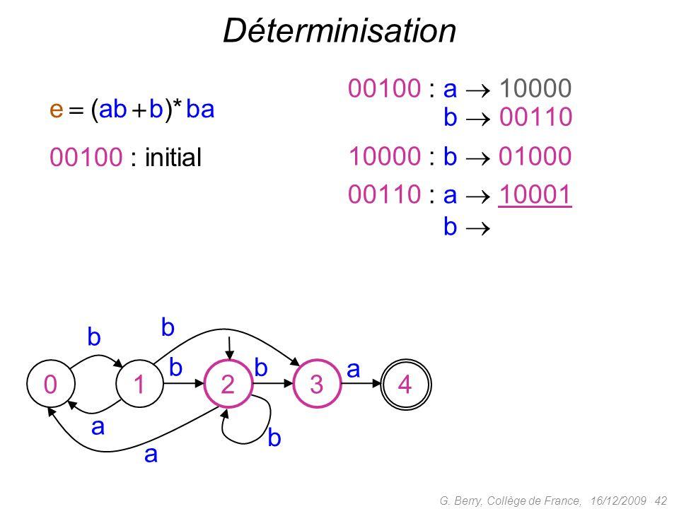 16/12/2009 42G. Berry, Collège de France, Déterminisation b a a b b a 01234 00100 : initial 00100 : a 10000 0000 : b 00110 10000 : b 01000 00110 : a 1