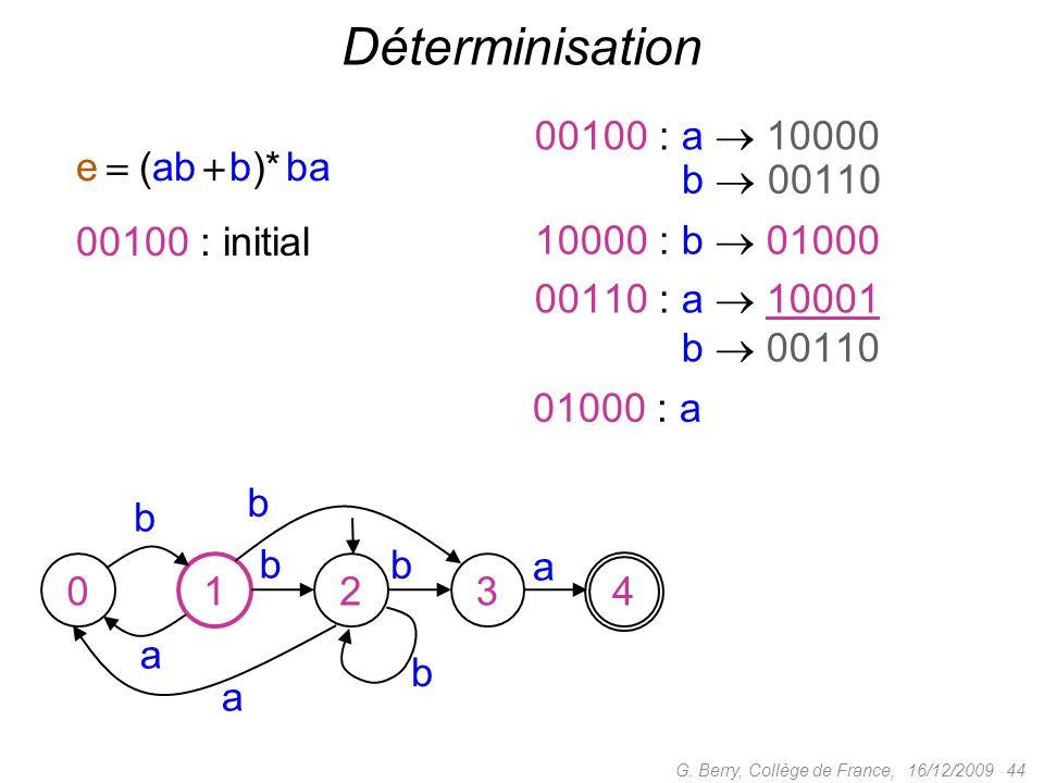 16/12/2009 44G. Berry, Collège de France, Déterminisation b a a b b a 01234 00100 : initial 00100 : a 10000 0000 : b 00110 10000 : b 01000 00110 : a 1