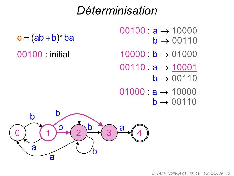 16/12/2009 46G. Berry, Collège de France, Déterminisation b a a b b a 01234 00100 : initial 00100 : a 10000 0000 : b 00110 10000 : b 01000 00110 : a 1